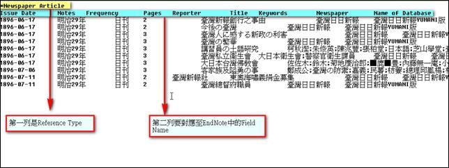 在Excel中第一列加入所需的Reference Type (本例為:*Newspaper Article)與第二列中的欄位名稱,該欄位名稱需對應至EndNote中該Reference Type所使用的Field Name。